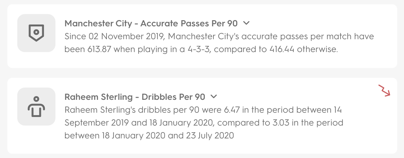 An example of a couple of Insight stories looking at Manchester City's passing and Raheem Sterling's dribbling.