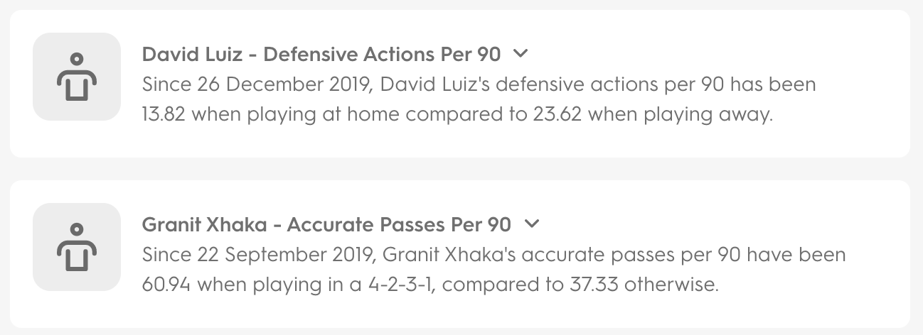 An example of a couple of Insight stories looking at David Luiz's defensive actions and Granit Xhaka's passing per game.