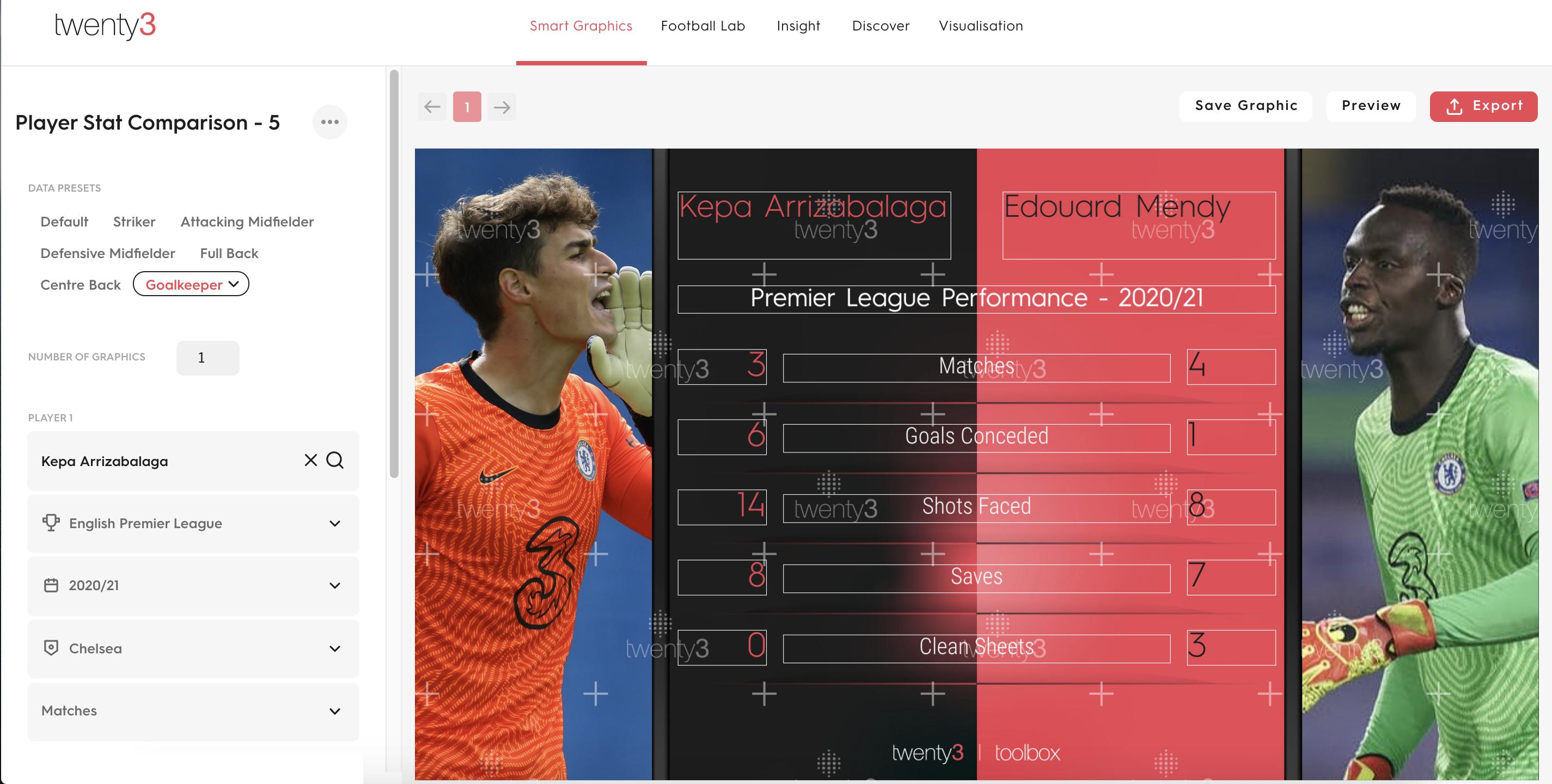 A player comparison graphic