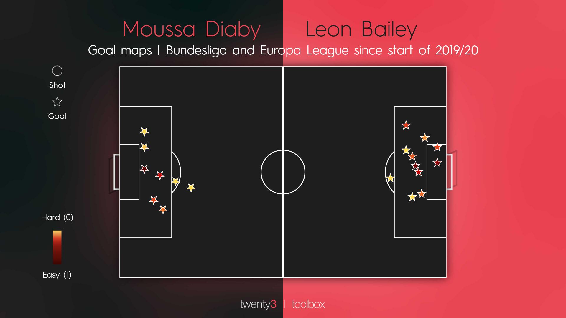 Diaby-Bailey-Goal-Map