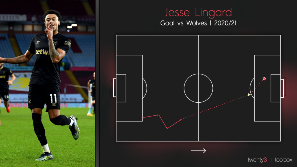 The goal sequence for Jesse Lingard's opener against Wolves for West Ham United