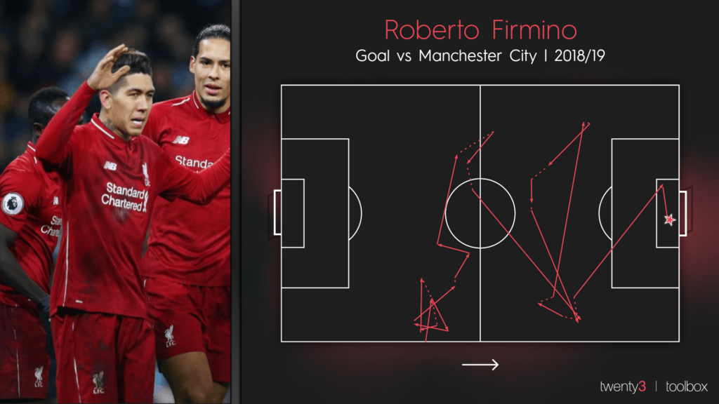 The goal sequence visualisation for Roberto Firmino's goal against Manchester City during the 2018/19 Premier League campaign.